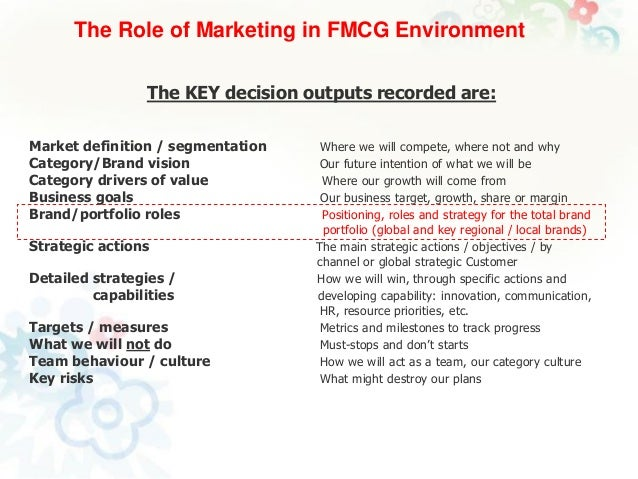 Marketing Management Short Case Studies