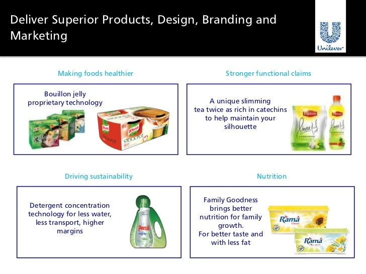unilever report Unilever has released its results for the fourth quarter and full year 2012 which show good quality, profitable growth ahead of unilever's markets.