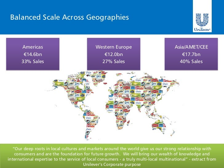 Nestle and Unilever International Marketing Strategies