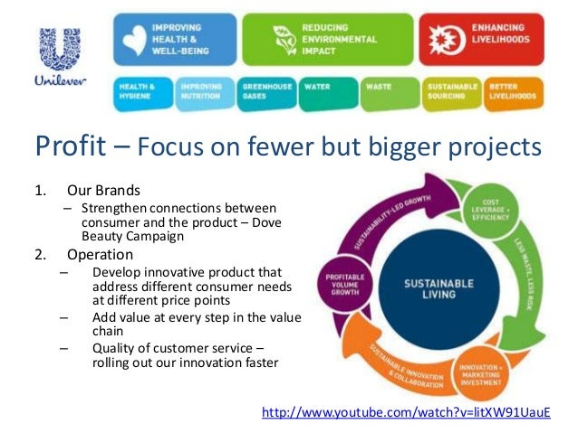 unilever business plan