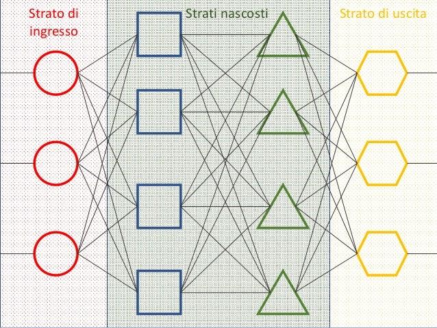 Approccio Pro Contro RbMT • Modello linguistico • Adatto per lingue con risorse limitate • Agevole analisi degli errori • ...