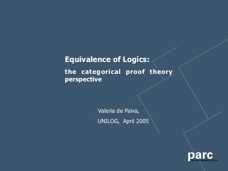 Equivalence of Logics:the categorical proof theoryperspective        Valeria de Paiva,        UNILOG, April 2005
