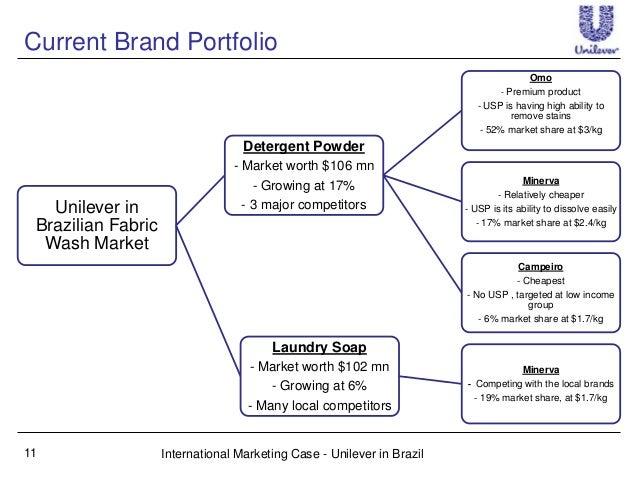 Unilever case study analysis   pdfeports    web fc  com Most Popular Documents for MKTG