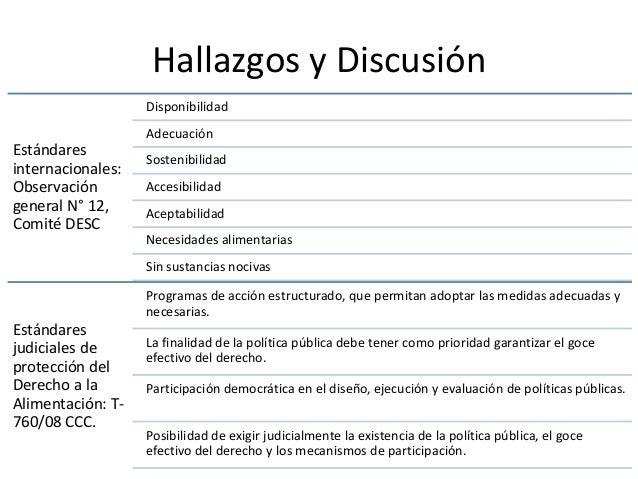Justiciabilidad del derecho a la alimentación en el sistema jurídico colombiano y el interamericano de derechos humanos Slide 3