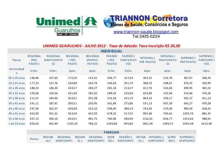 www.triannon-saude.blogspot.com                                                                             Tel.3435-0224 ...
