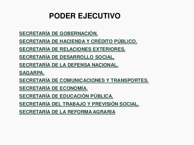 Unimex Estructura Política De México