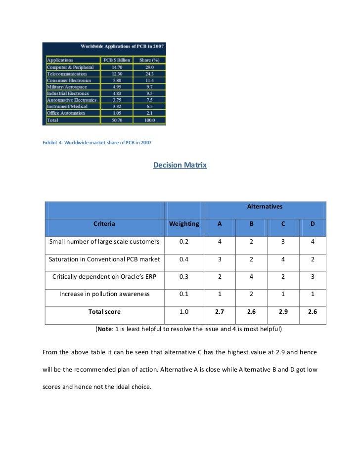 13 Unimicron case study
