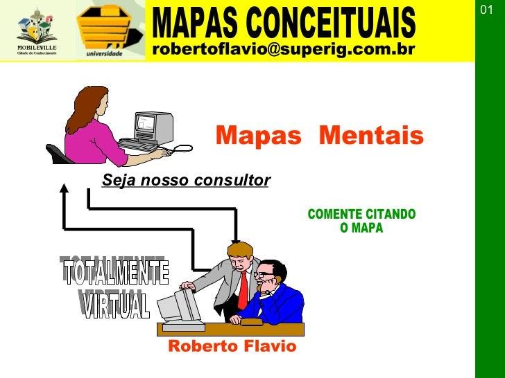 Mapas  Mentais COMENTE CITANDO O MAPA Roberto Flavio 01 TOTALMENTE VIRTUAL Seja nosso consultor