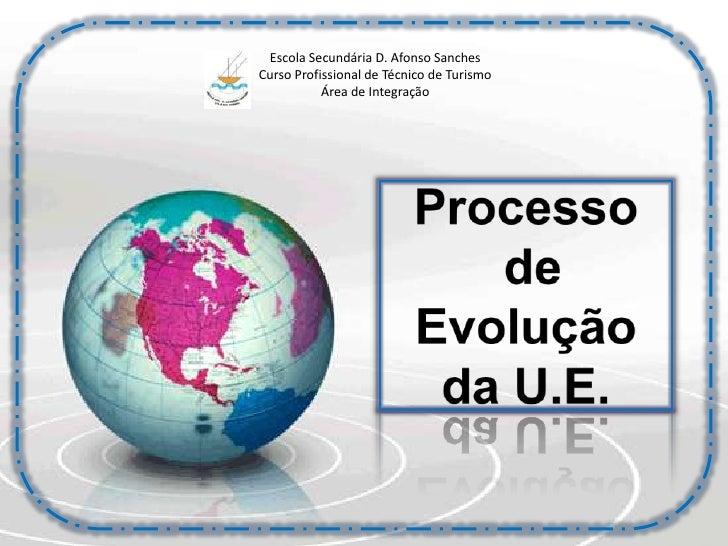 Escola Secundária D. Afonso Sanches<br />Curso Profissional de Técnico de Turismo<br />Área de Integração<br />Processo de...