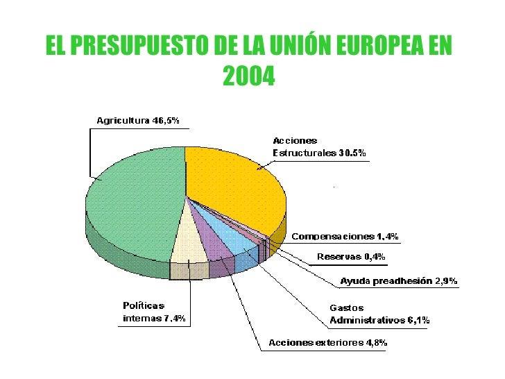 EL PRESUPUESTO DE LA UNIÓN EUROPEA EN 2004