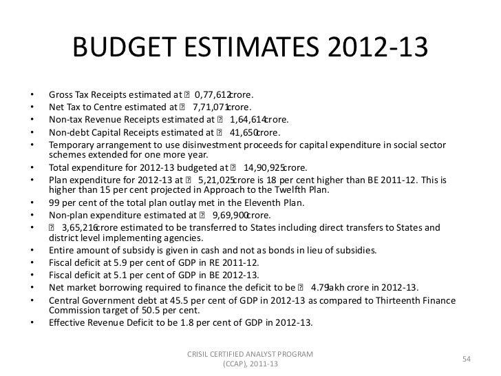Budget Highlights - The Hindu