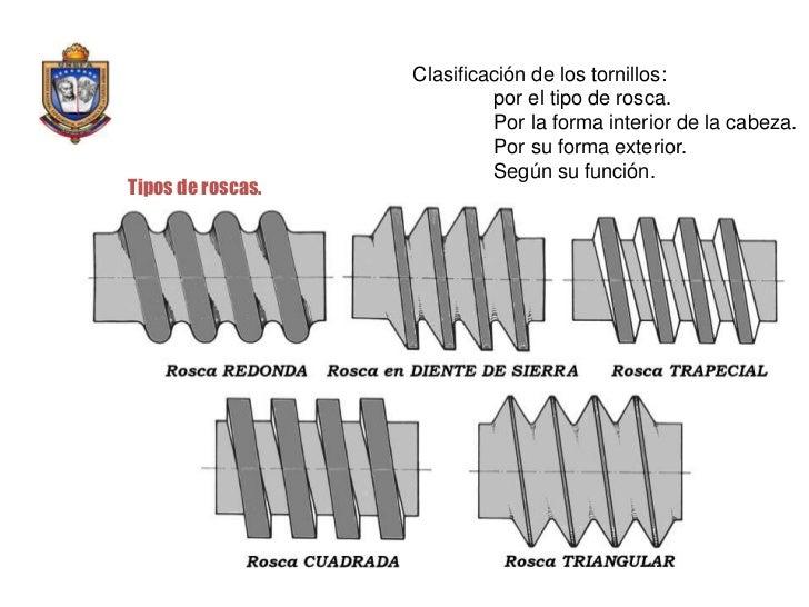 Uniones atornilladas - Tipos de cuerdas ...