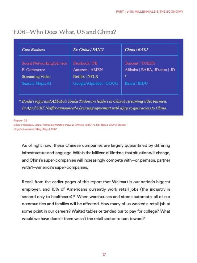 "37 PART I of III: MILLENNIALS & THE ECONOMY Figure 06 Source: Sakazaki, Lloyd. ""Attractive Relative Value in Chinese 'BATJ..."