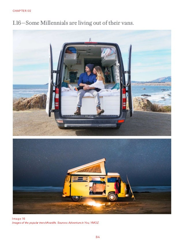 84 CHAPTER 02 Image 16 Images of the popular trend #vanlife. Sources: Adventure in You, YMOZ. I.16—Some Millennials are li...