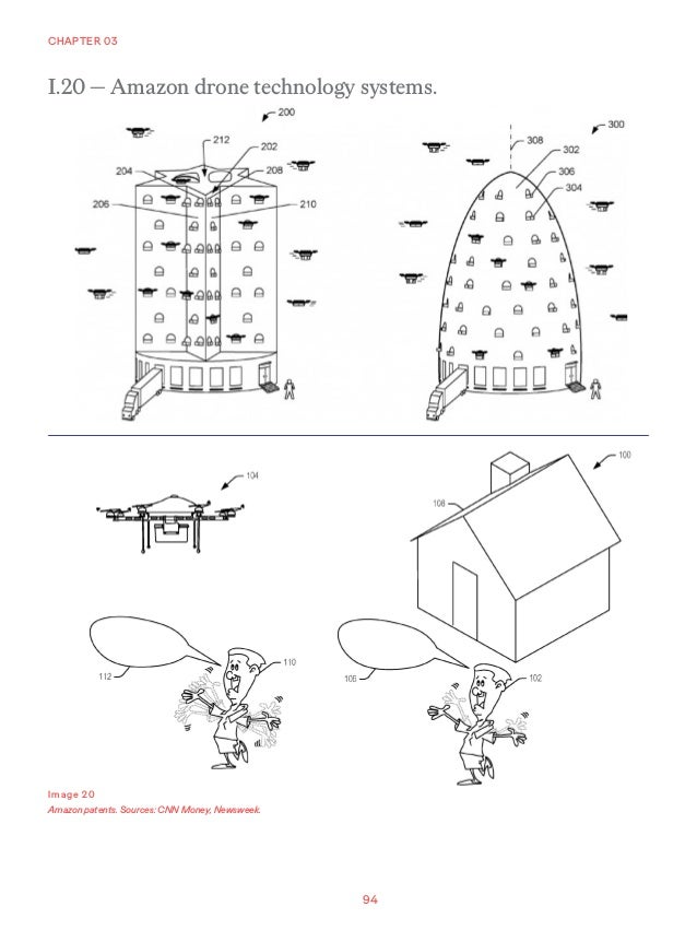 94 CHAPTER 03 Image 20 Amazon patents. Sources: CNN Money, Newsweek. I.20 — Amazon drone technology systems.