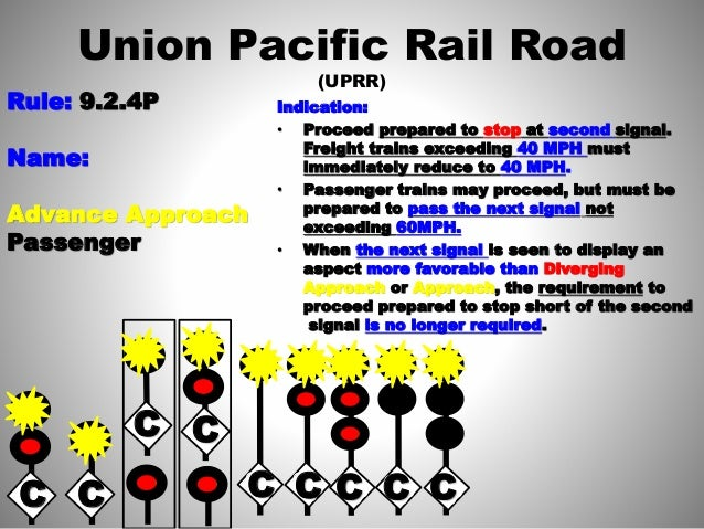 Union pacific rail road [uprr] (2016)