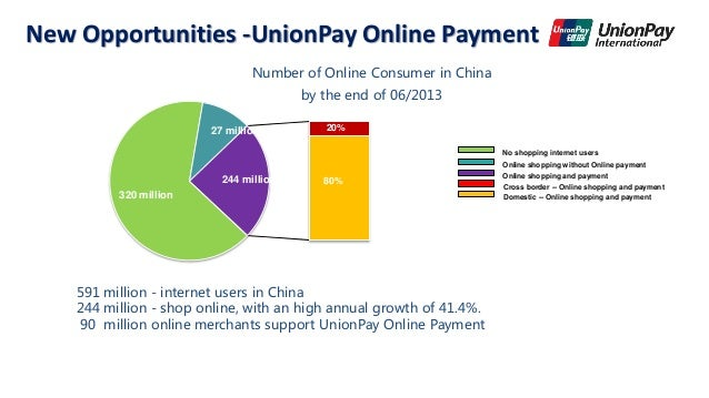 UnionPay in Australia, China and Beyond