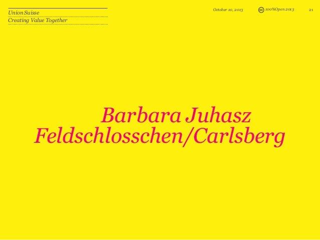 100%Open 2013 Union Suisse Creating Value Together October 10, 2013 21 Barbara Juhasz Feldschlosschen/Carlsberg
