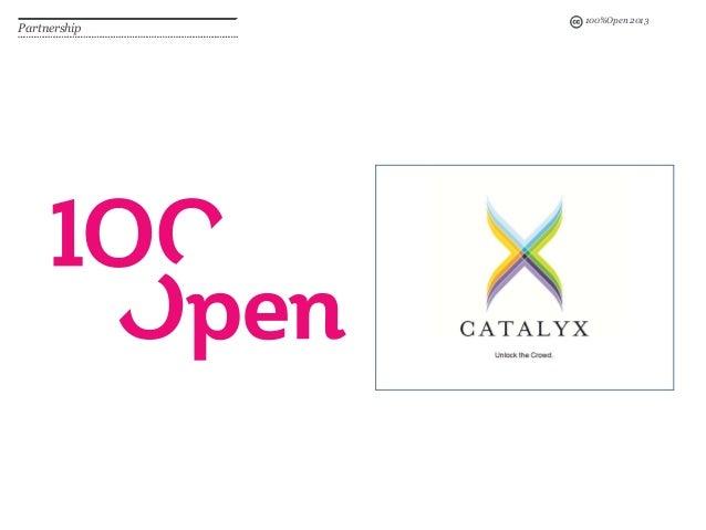 100%Open 2013 Partnership