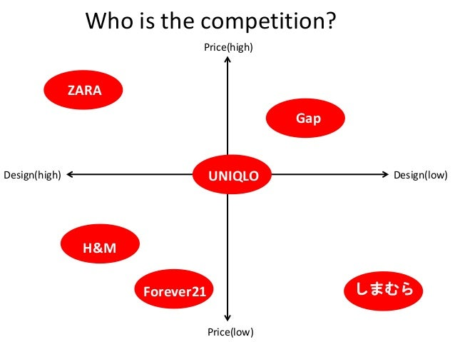 marketing analysis uniqlo Marketing mix is developed to extensively increase the brand  (uniqlo 20132) a thorough analysis of the current markets could  uniqlo's quest for glory 2013.