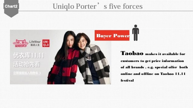 Chart2 Uniqlo Porter's five forces Buyer Power Taobao makes it available for customers to get price information of all bra...