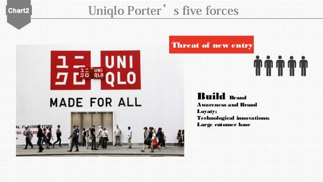 Chart2 Uniqlo Porter's five forces Threat of new entry Build Brand Awareness and Brand Loyaty; Technological innovations; ...