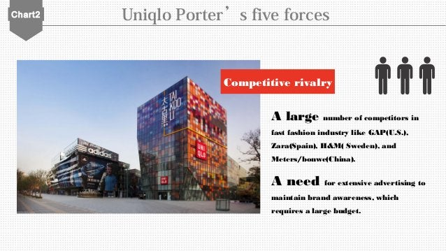 Chart2 Uniqlo Porter's five forces Competitive rivalry A large number of competitors in fast fashion industry like GAP(U.S...