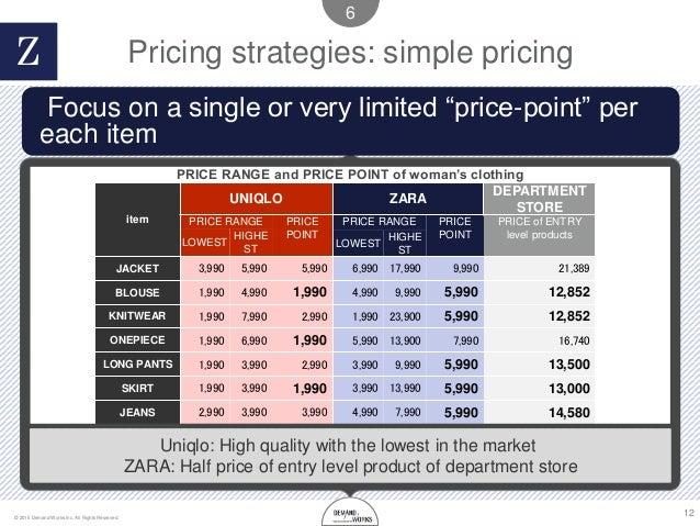 المتصفح خلاص طبخ Zara Price Adjustment Ffigh Org
