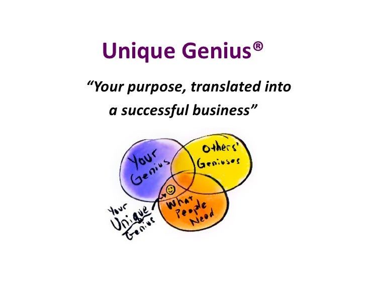 "Unique Genius® <ul><li>"" Your purpose, translated into  </li></ul><ul><li>a successful business"" </li></ul>"