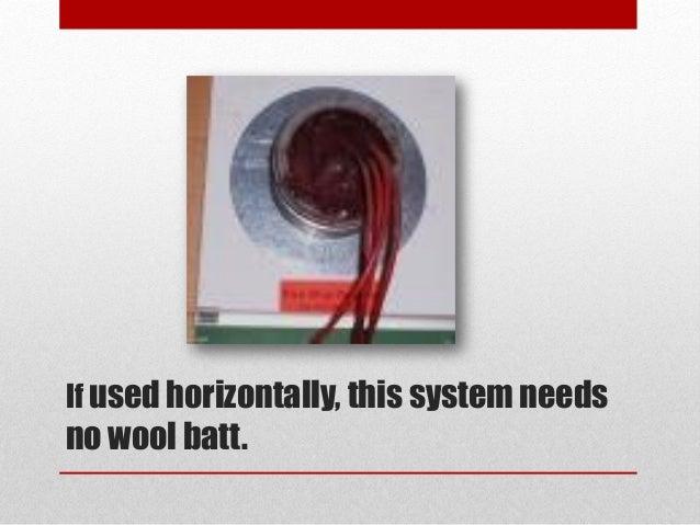 If used horizontally, this system needs no wool batt.