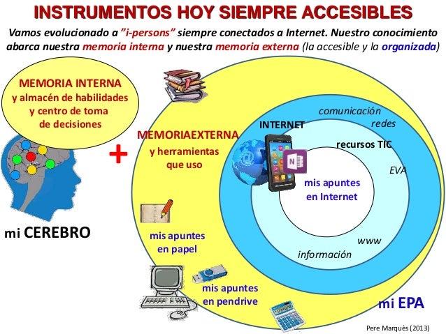 """INTERNET Pere Marquès (2013) Vamos evolucionado a """"i-persons"""" siempre conectados a Internet. Nuestro conocimiento abarca n..."""
