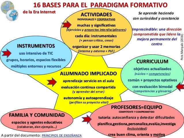 16 BASES PARA EL PARADIGMA FORMATIVO de la Era Internet CURRICULUM objetivos actualizados (núcleo = competencias) común + ...