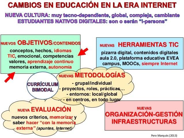 NUEVOS OBJETIVOS/CONTENIDOS conceptos, hechos, idiomas TIC, emocional, competencias valores, aprendizaje continuo memoria ...
