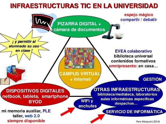 PIZARRA DIGITAL + cámara de documentos OTRAS INFRAESTRUCTURAS biblioteca/mediateca, laboratorios aulas informáticas especí...