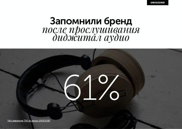 Запомнили бренд  после прослушивания  диджитал аудио 61% *Исследование TNS по заказу UNISOUND