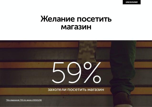 Желание посетить магазин 59%захотели посетить магазин *Исследование TNS по заказу UNISOUND