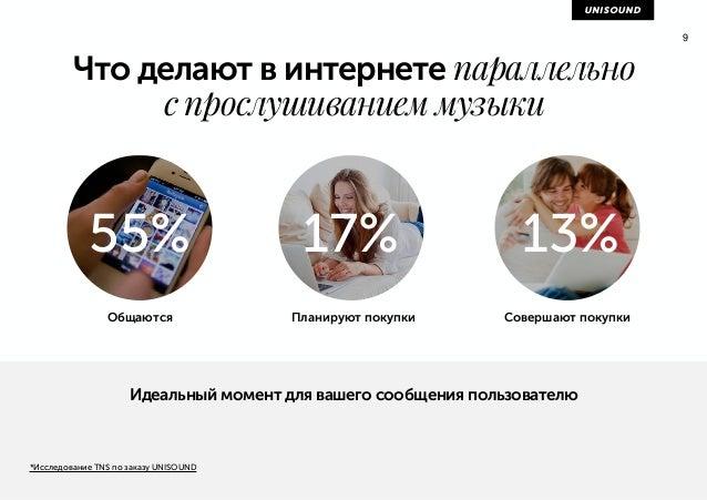9 55% 17% 13% Общаются Планируют покупки Совершают покупки Что делают в интернете параллельно  с прослушиванием музыки *И...