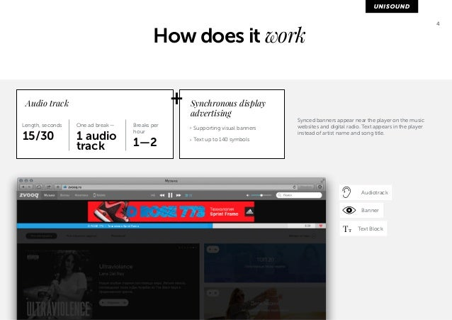 How does it work 4  D ROSE 773 — Технология Sprint Frame  Audiotrack  Banner  Тт Text Block  Audio track  Length, seconds ...