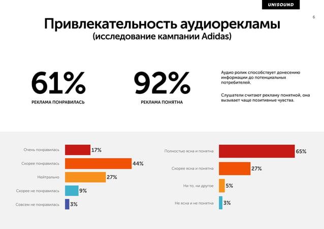 50% Пользователи готовы принять аудиорекламу АУДИТОРИИ ГОТОВЫ БЕСПЛАТНО СЛУШАТЬ РЕКЛАМУ, ЕСЛИ ОНА БУДЕТ УМЕСТНА Получение ...