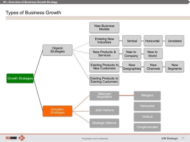 4 to _____ is an example of a corporate strategy