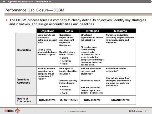 revenue model template excel
