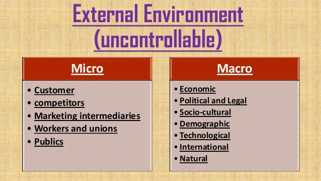 Business Environment Pdf