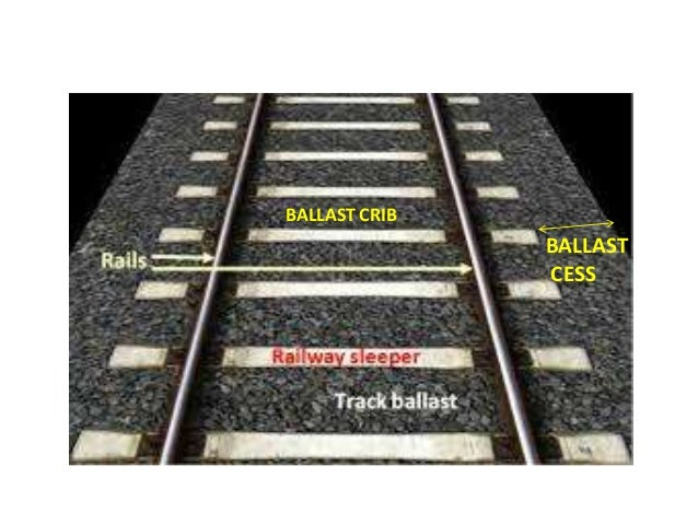 Unit 1 Introduction To Railway Engineering