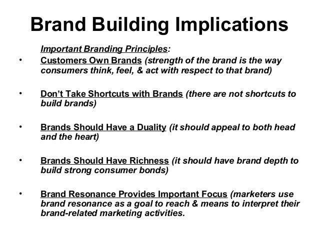 build branding