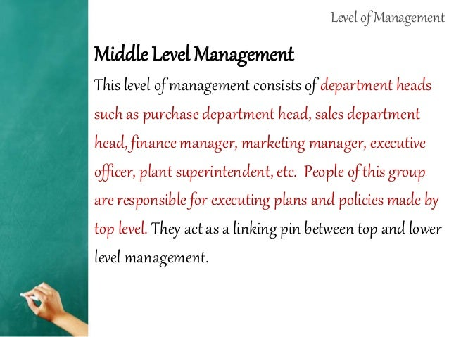 Introduction To Management Meaning Nature Scope Levels Of Manage