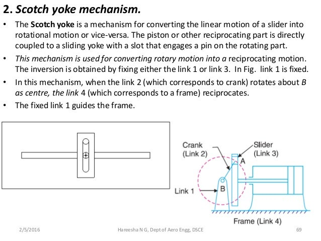 introduction to mechanisms This mechanism transmits rotary movement round a corner and is very effective at increasing torque it's effective at increasing torque because for every revolution of the input gear, the output gear turns just a fraction of a revolution.