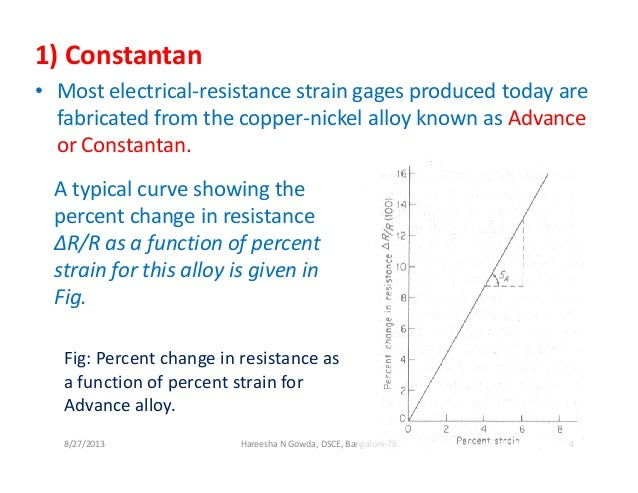 Performance of miniature resistance strain gages in low