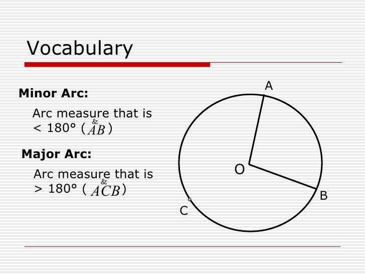CPM Geometry Unit 10 Day 2