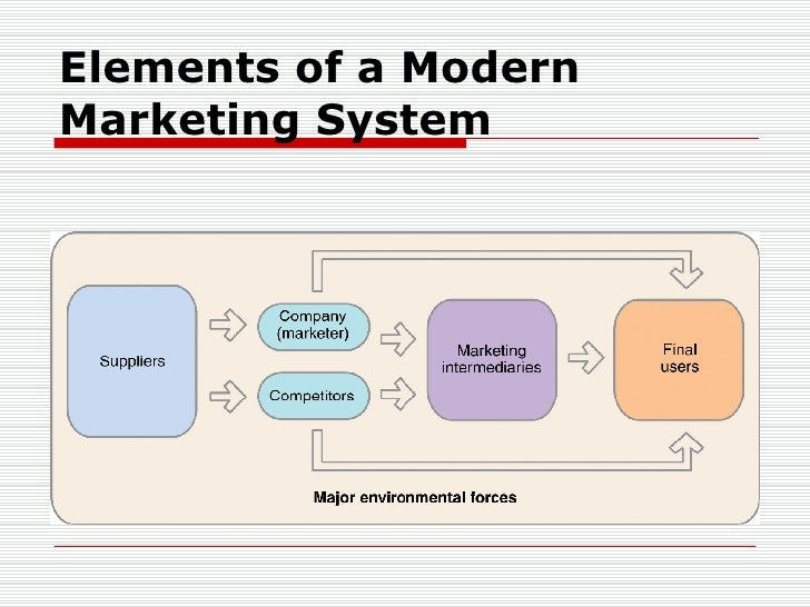 explain the various elements of the marketing process Communication is a process of exchanging  marketing marketing management  the degree to which the decoder understands the message is dependent upon various.