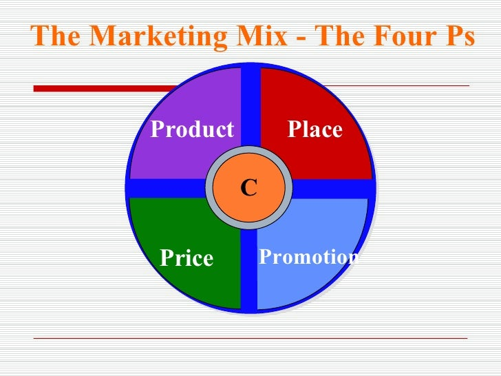 marketing mix price essay Free essay: assessment task 2 bsbmkg502b establish and adjust the marketing mix procedures 1- subway fred deluca founded the subway® chain in connecticut.
